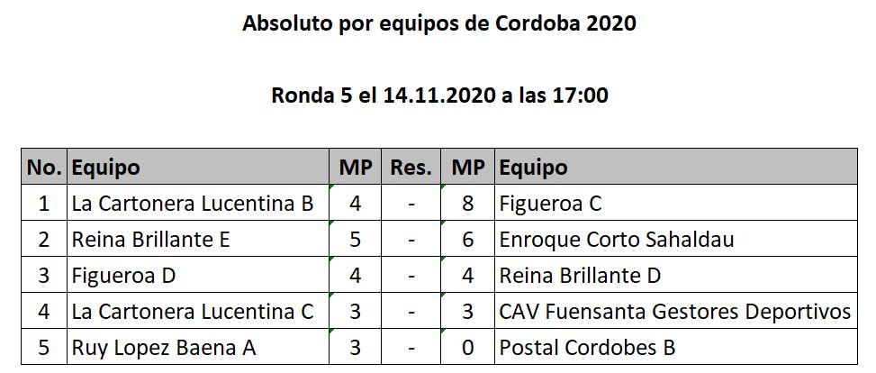ABS EQUIPOS R5